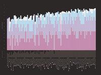Loud Music Graph